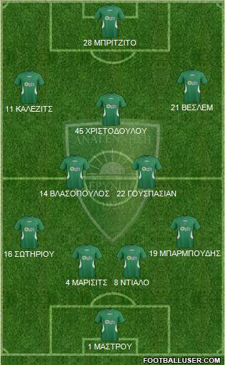MS Anagennisi Deryneias 4-2-3-1 football formation