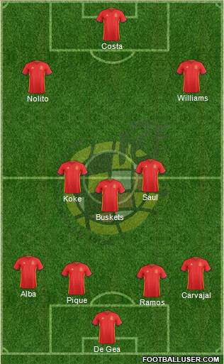 Spain 4-1-4-1 football formation