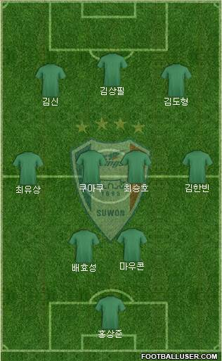 Suwon Samsung Blue Wings 4-2-2-2 football formation