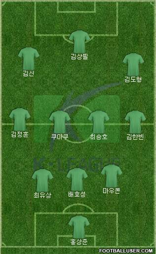 K-League All-Stars 3-5-2 football formation