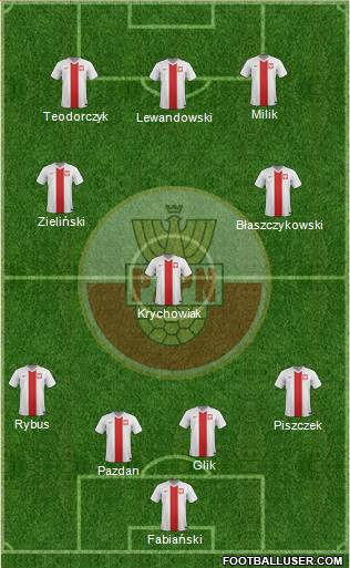 Poland 4-1-2-3 football formation