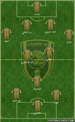 Al-Ittihad (KSA) 4-3-3 football formation