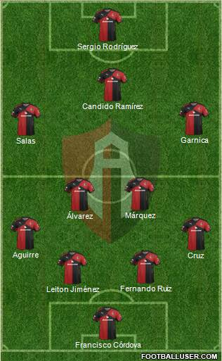 Club Deportivo Atlas 4-4-1-1 football formation