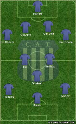 Talleres de Córdoba 4-2-3-1 football formation