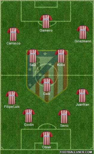 C. Atlético Madrid S.A.D. 4-5-1 football formation