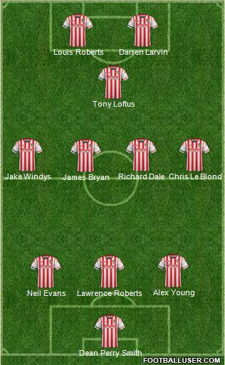 Stevenage Borough 3-5-2 football formation