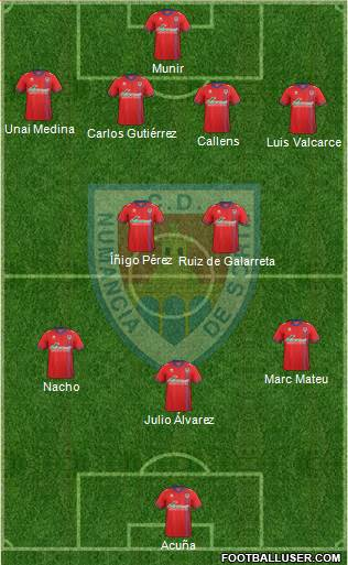 C.D. Numancia S.A.D. 4-4-1-1 football formation