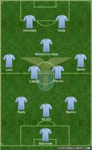 S.S. Lazio 3-4-1-2 football formation
