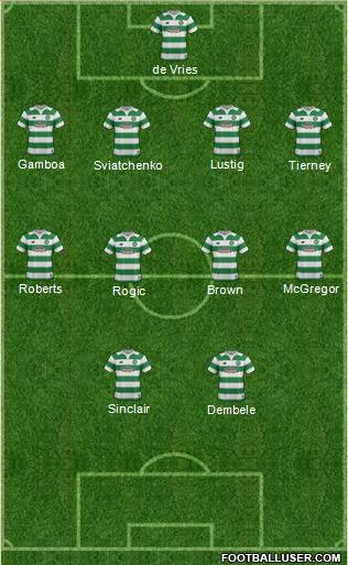 Celtic 4-4-2 football formation