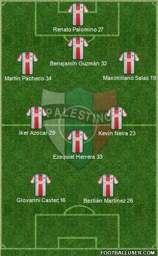 CD Palestino S.A.D.P. 3-4-2-1 football formation