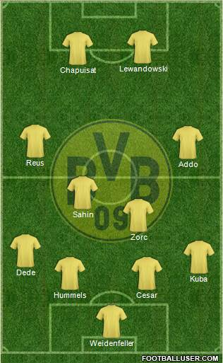 Borussia Dortmund 4-4-2 football formation