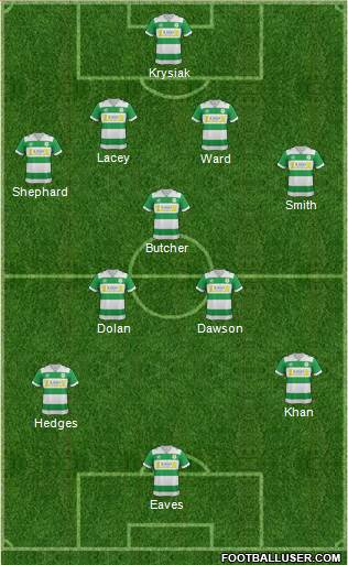 Yeovil Town 4-4-2 football formation