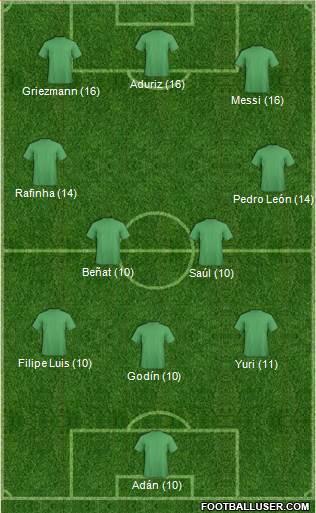 Dream Team 4-1-4-1 football formation