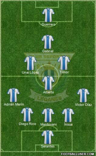 C.D. Leganés S.A.D. 5-4-1 football formation