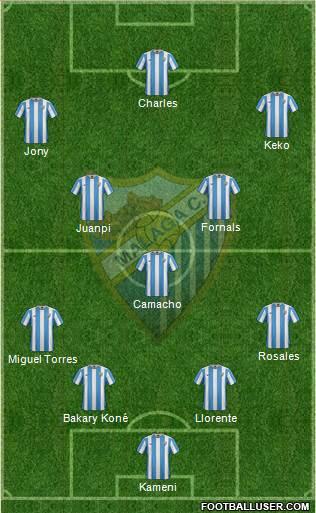 Málaga C.F., S.A.D. 4-5-1 football formation
