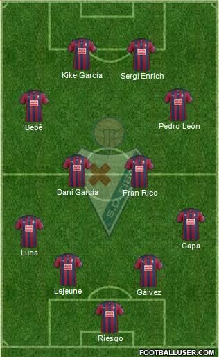 S.D. Eibar S.A.D. 4-4-2 football formation
