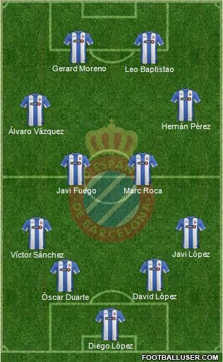 R.C.D. Espanyol de Barcelona S.A.D. 4-4-2 football formation
