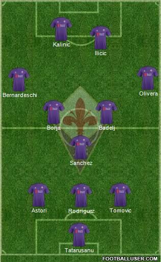 Fiorentina 3-5-2 football formation