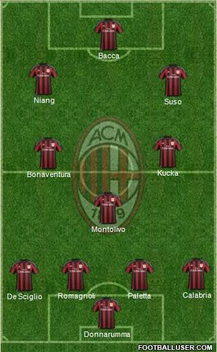 A.C. Milan 3-4-2-1 football formation