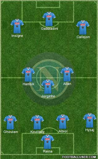 Napoli 3-4-3 football formation