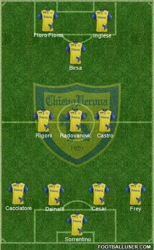 Chievo Verona 3-5-2 football formation