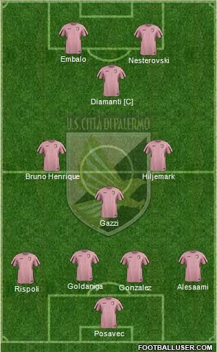 Città di Palermo 3-4-2-1 football formation