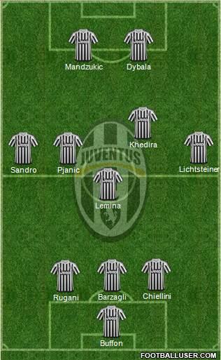 Juventus 3-5-2 football formation