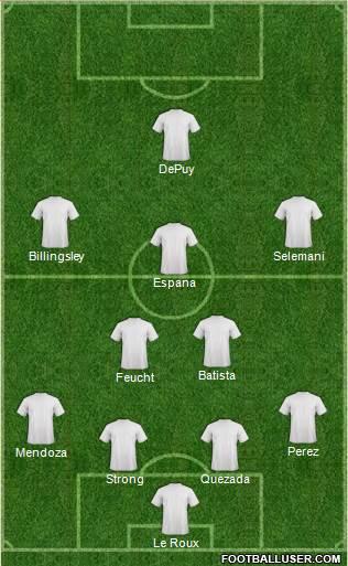 Dream Team 3-4-2-1 football formation