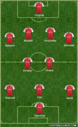 Arsenal vs Basel-Arsenal Predicted line up