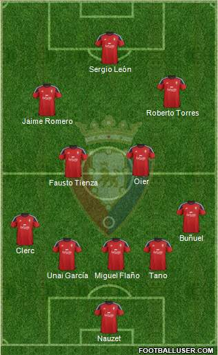 C. At. Osasuna 5-4-1 football formation