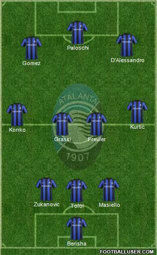 Image Result For Atalanta Vs Napoli Record