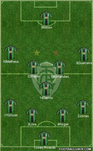 América FC (MG) 4-5-1 football formation