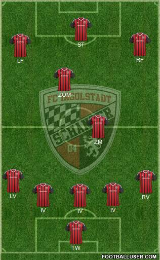 FC Ingolstadt 04 5-4-1 football formation