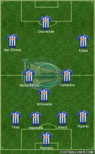 D. Alavés S.A.D. football formation