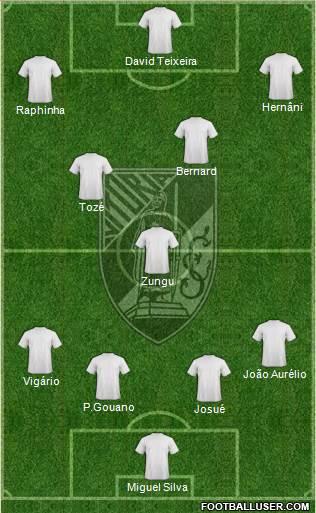 formação de futebol Vitória Sport Clube 4-3-3