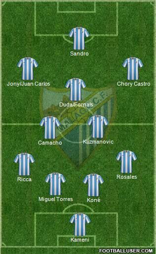 Málaga C.F., S.A.D. 4-1-2-3 football formation