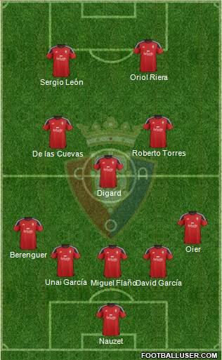 C. At. Osasuna 5-3-2 football formation
