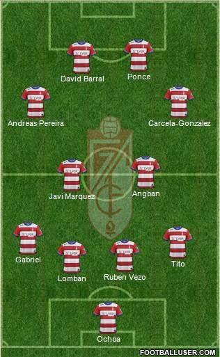 Granada C.F. 3-5-2 football formation