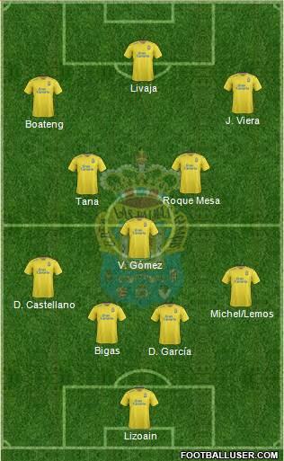 U.D. Las Palmas S.A.D. 3-5-1-1 football formation