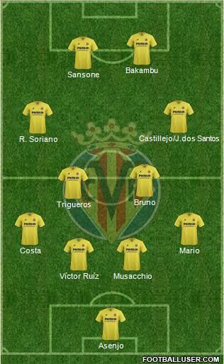 Villarreal C.F., S.A.D. 4-1-3-2 football formation