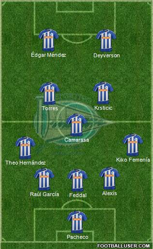 D. Alavés S.A.D. 5-3-2 football formation