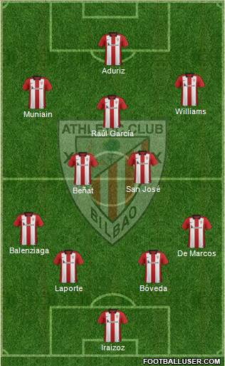 Athletic Club 4-5-1 football formation