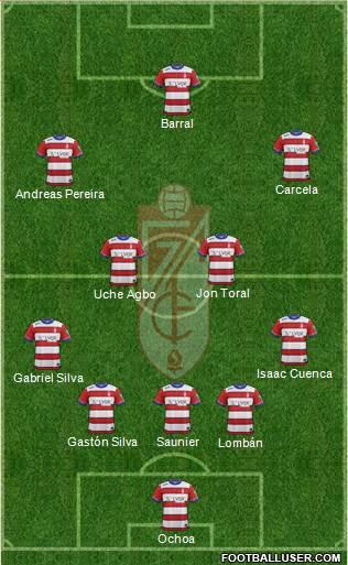 Granada C.F. 5-4-1 football formation
