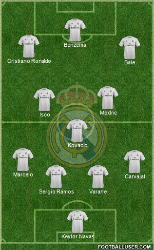 Real Madrid C.F. 4-1-2-3 football formation