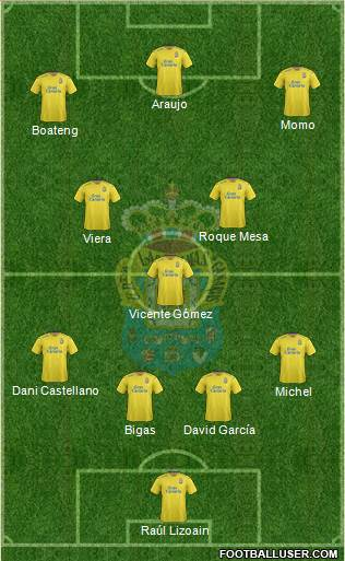 U.D. Las Palmas S.A.D. 3-4-3 football formation