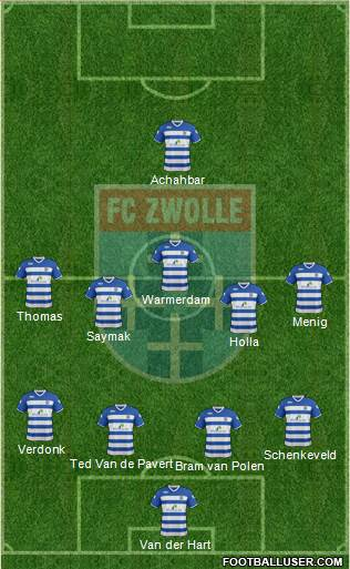 FC Zwolle football formation