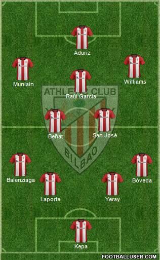 Athletic Club 4-5-1 football formation