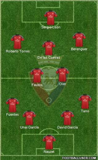 C. At. Osasuna 4-5-1 football formation