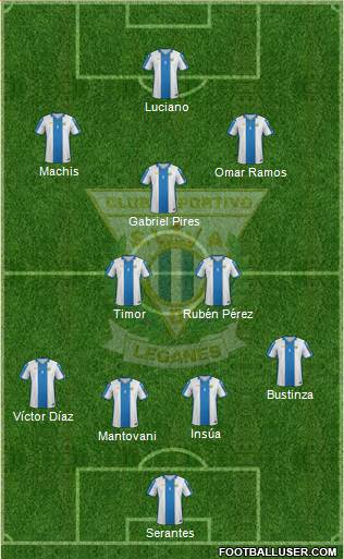 C.D. Leganés S.A.D. 4-1-2-3 football formation