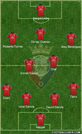 C. At. Osasuna football formation